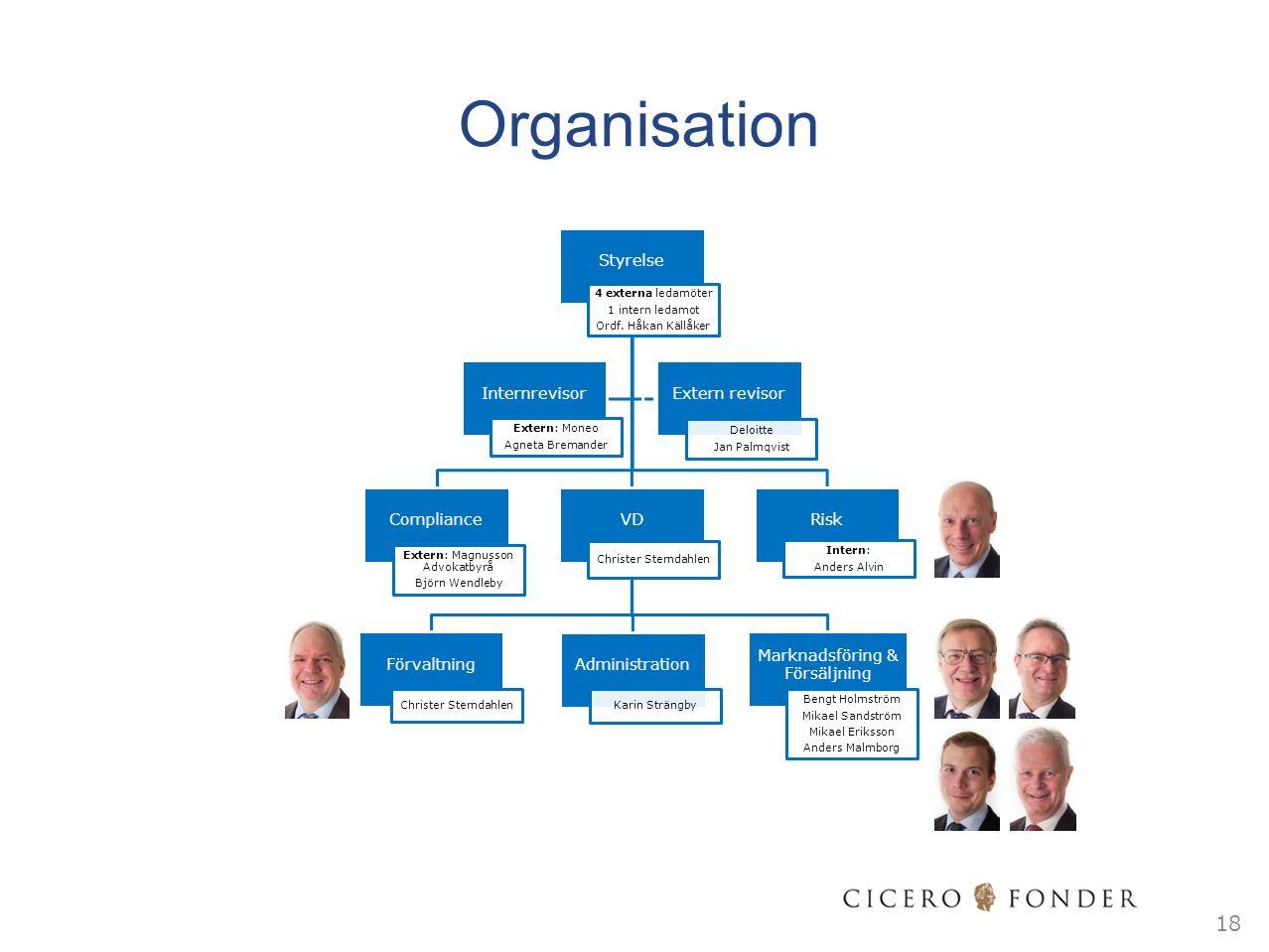 Organisation 18 Styrelse Compliance VD Förvaltning Administration