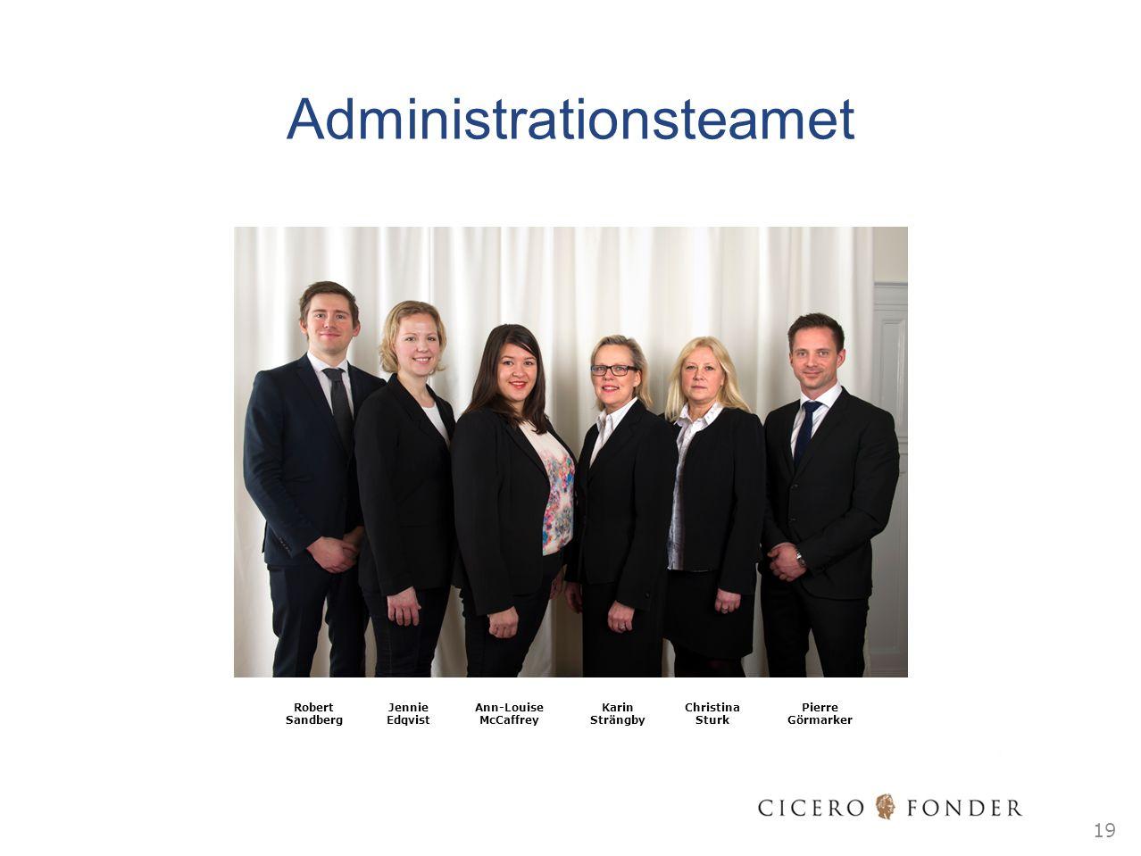 Administrationsteamet