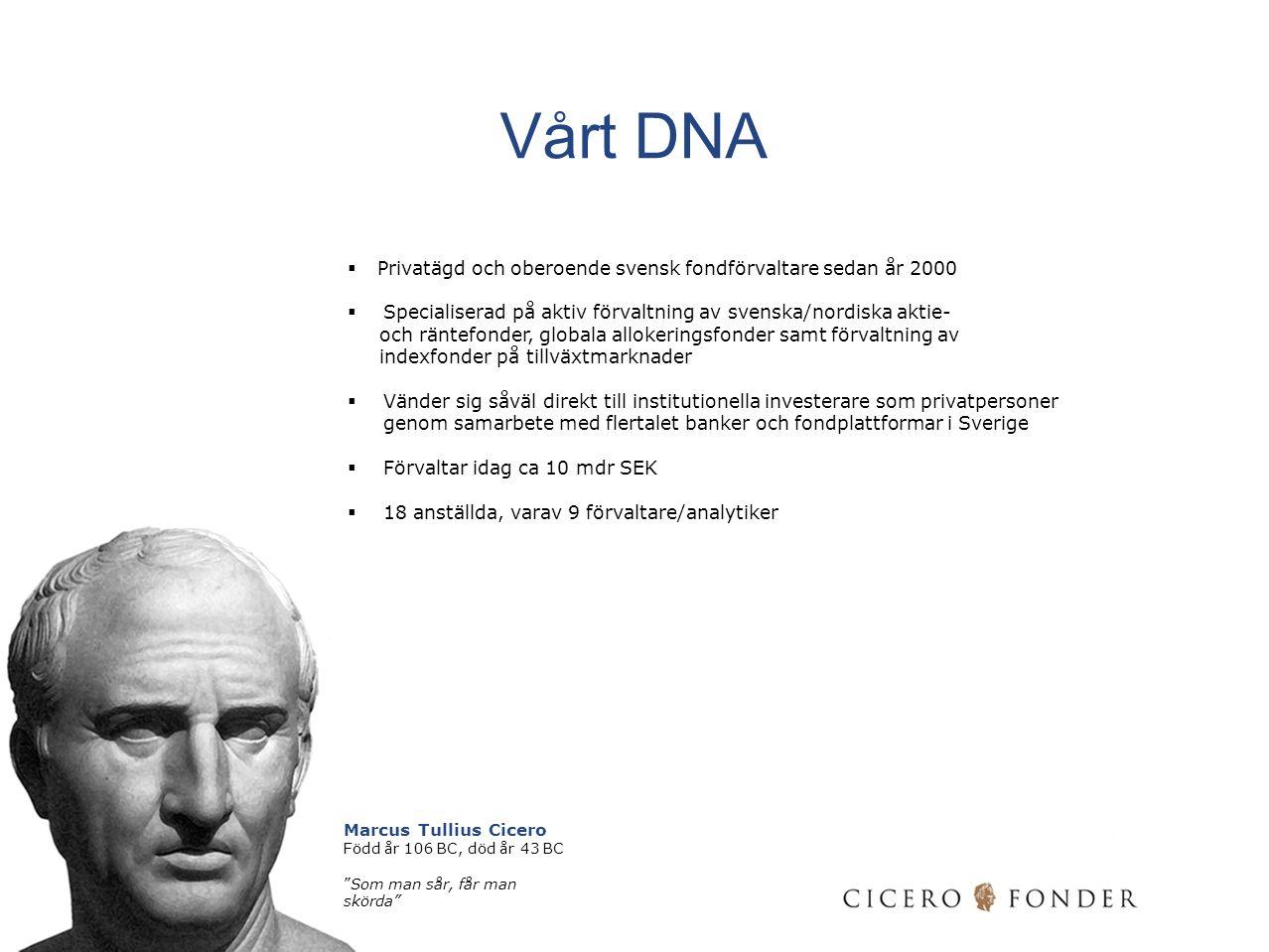 Vårt DNA Privatägd och oberoende svensk fondförvaltare sedan år 2000