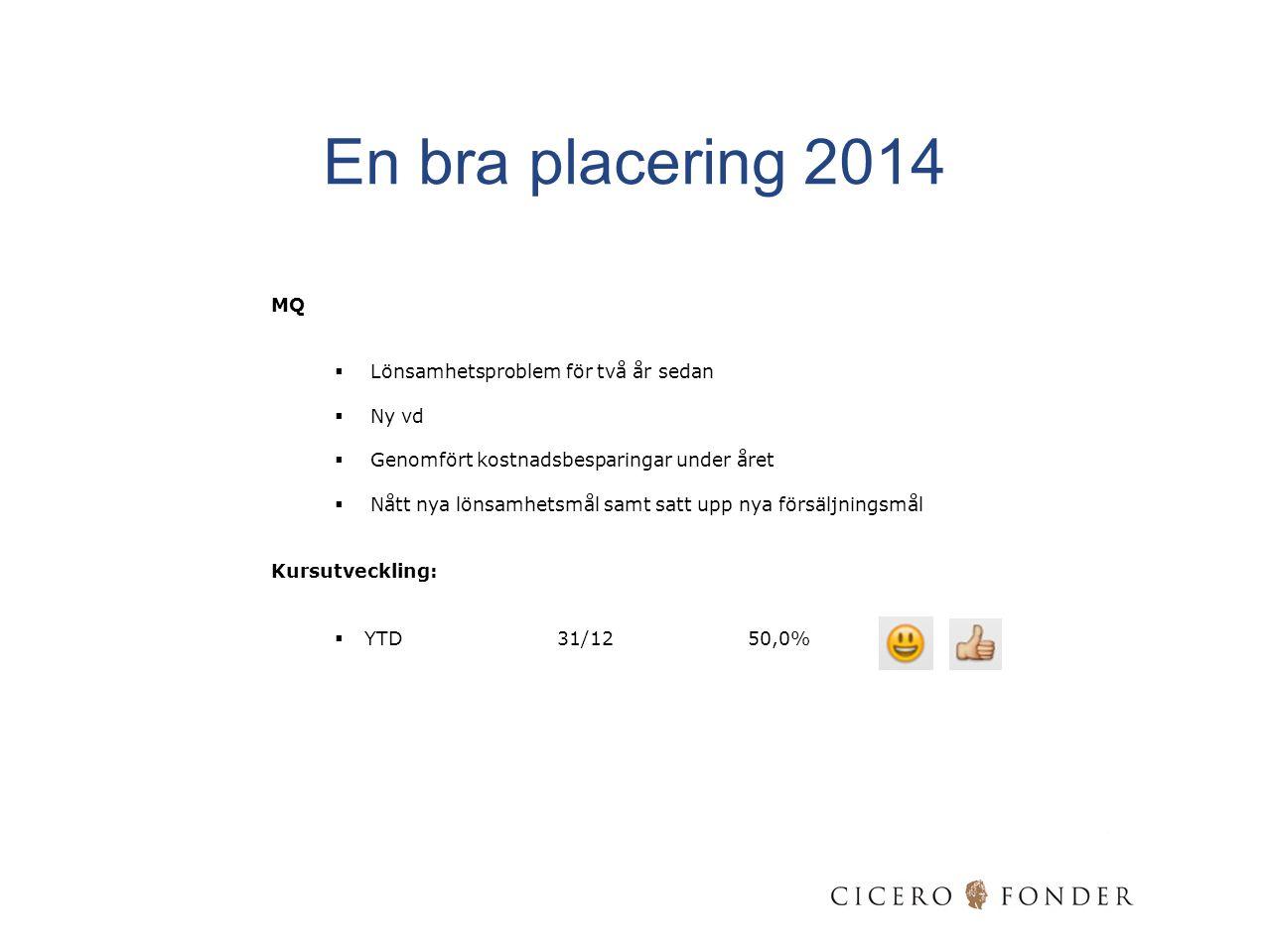 En bra placering 2014 MQ Lönsamhetsproblem för två år sedan Ny vd