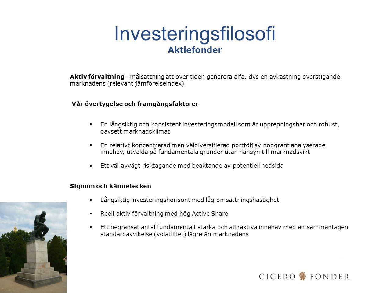 Investeringsfilosofi Aktiefonder