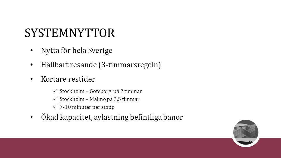 SYSTEMNYTTOR Nytta för hela Sverige Hållbart resande (3-timmarsregeln)