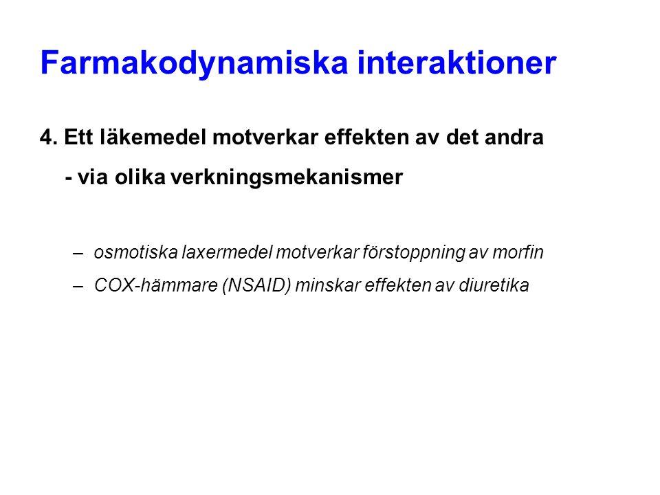 Farmakodynamiska interaktioner