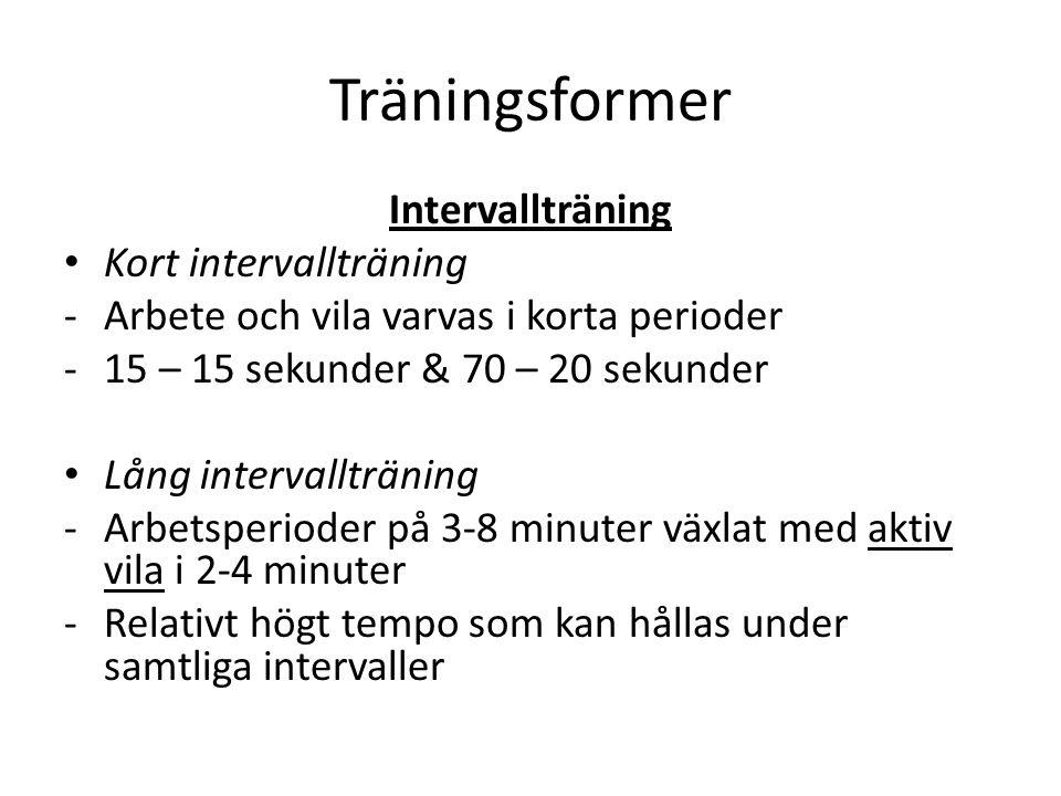 Träningsformer Intervallträning Kort intervallträning