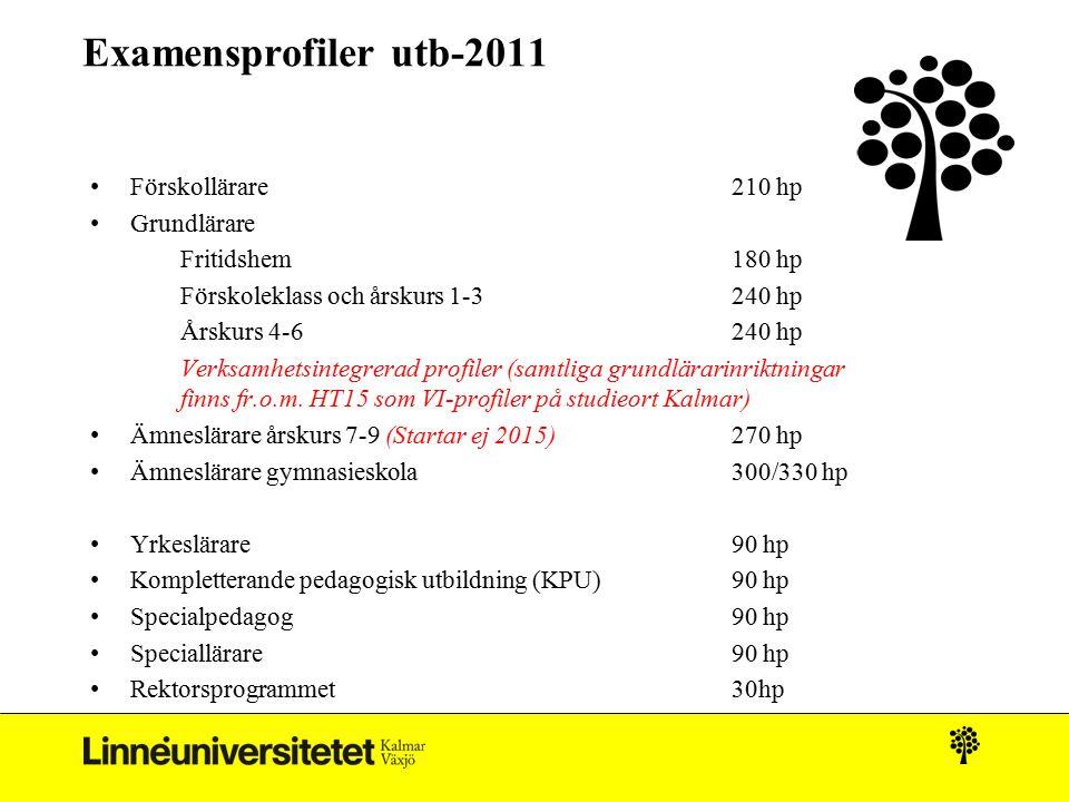 Examensprofiler utb-2011 Förskollärare 210 hp Grundlärare