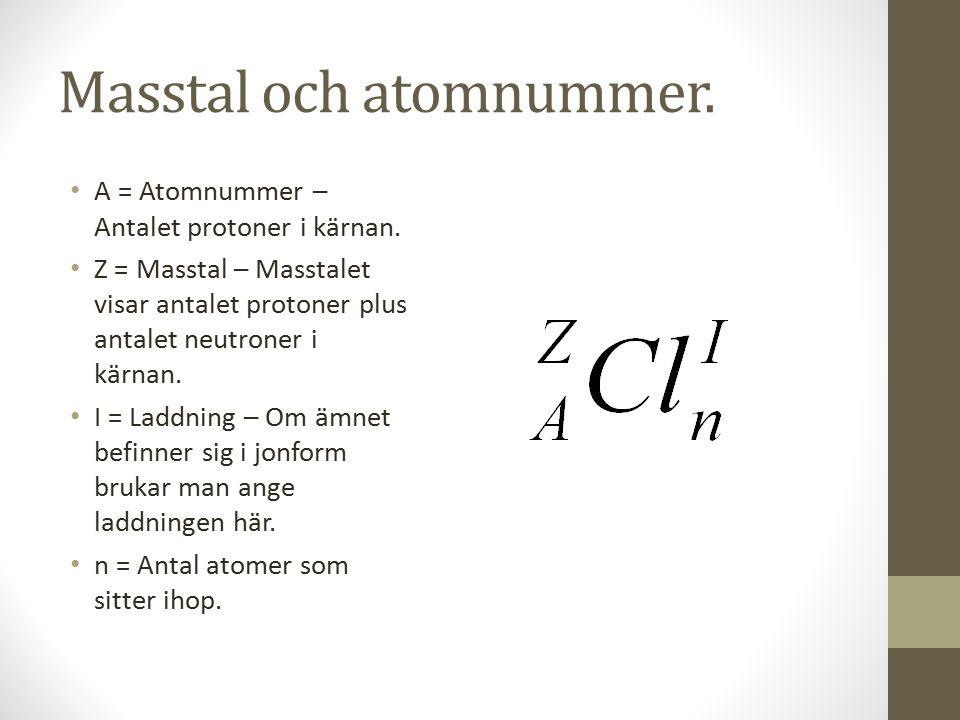 Masstal och atomnummer.