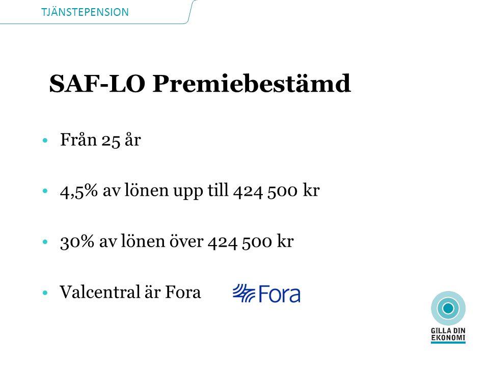 SAF-LO Premiebestämd Från 25 år 4,5% av lönen upp till 424 500 kr