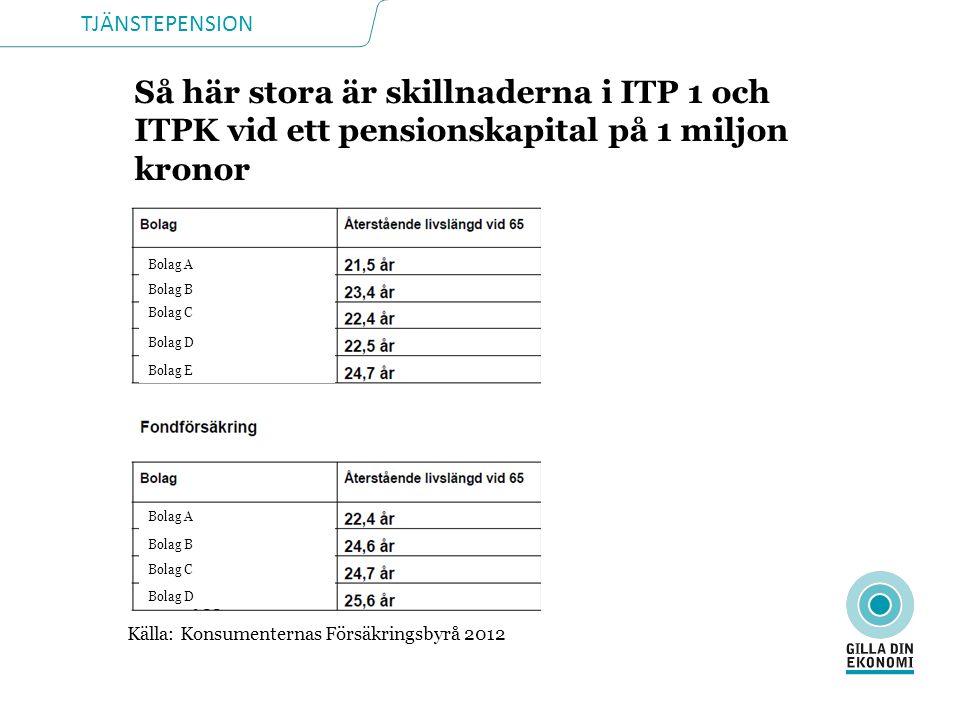 Så här stora är skillnaderna i ITP 1 och ITPK vid ett pensionskapital på 1 miljon kronor