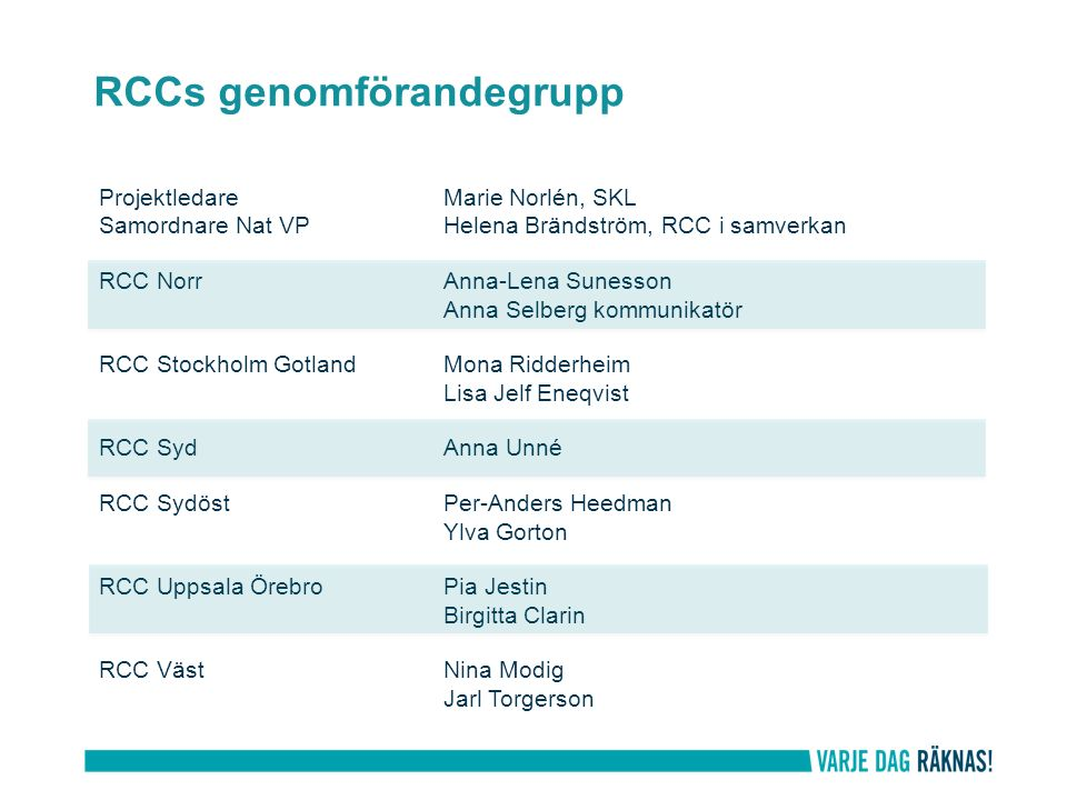 RCCs genomförandegrupp