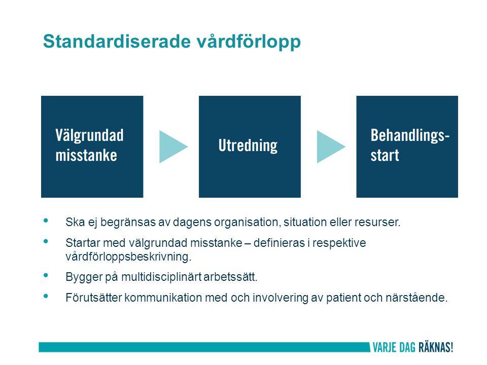 Standardiserade vårdförlopp