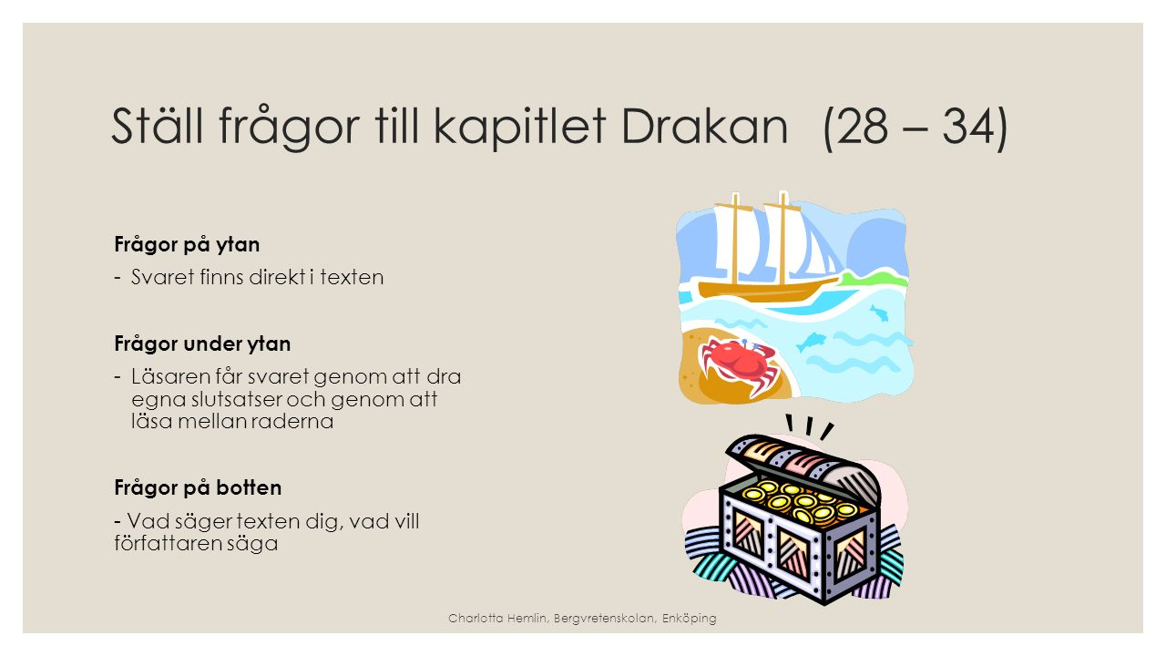 Ställ frågor till kapitlet Drakan (28 – 34)