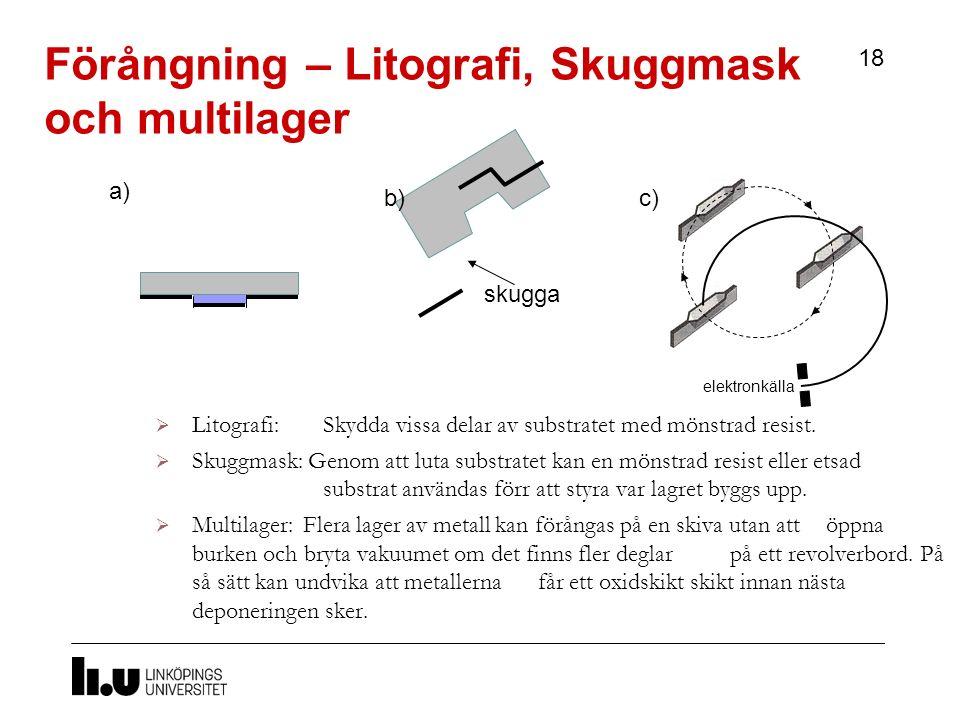 Förångning – Litografi, Skuggmask och multilager