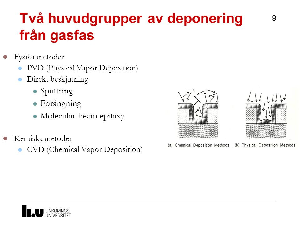 Två huvudgrupper av deponering från gasfas