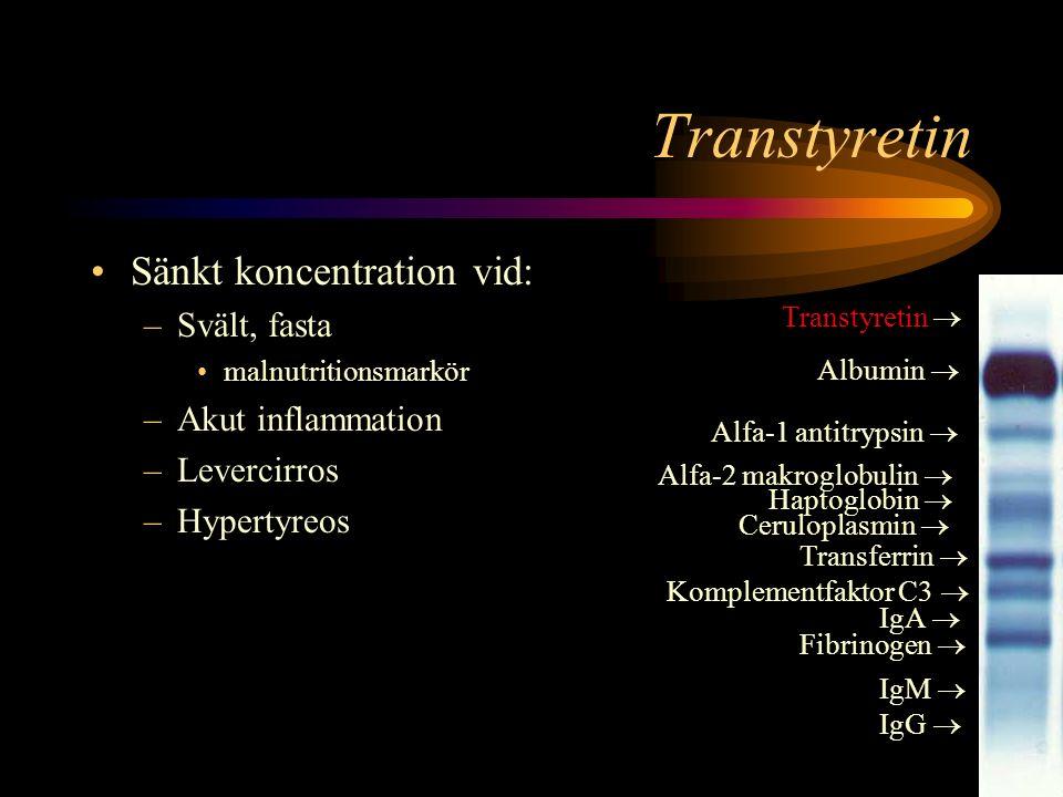 Transtyretin Sänkt koncentration vid: Svält, fasta Akut inflammation
