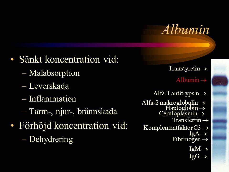 Albumin Sänkt koncentration vid: Förhöjd koncentration vid:
