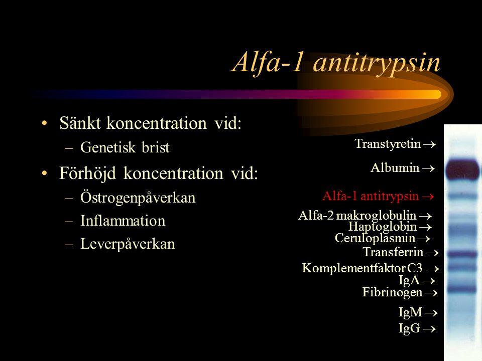 Alfa-1 antitrypsin Sänkt koncentration vid: Förhöjd koncentration vid: