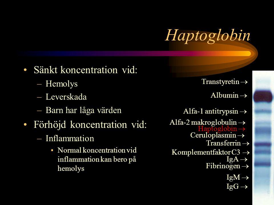 Haptoglobin Sänkt koncentration vid: Förhöjd koncentration vid: