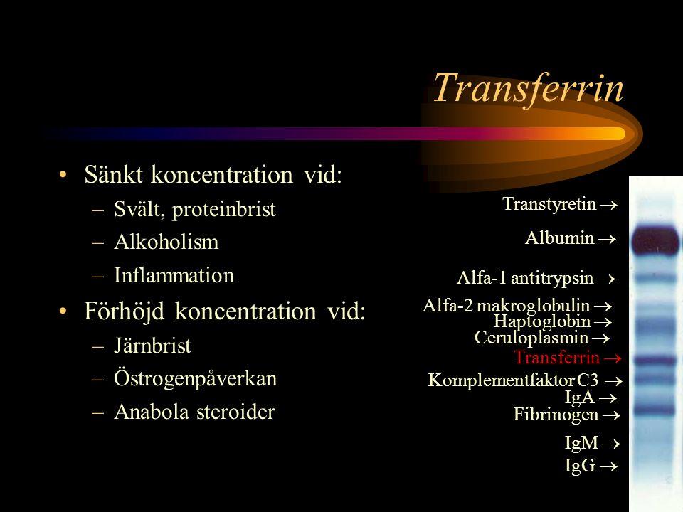 Transferrin Sänkt koncentration vid: Förhöjd koncentration vid: