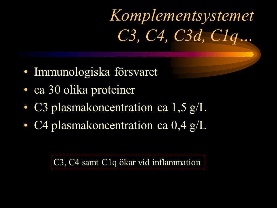 Komplementsystemet C3, C4, C3d, C1q…