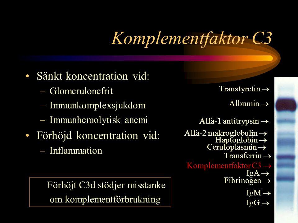Komplementfaktor C3 Sänkt koncentration vid: