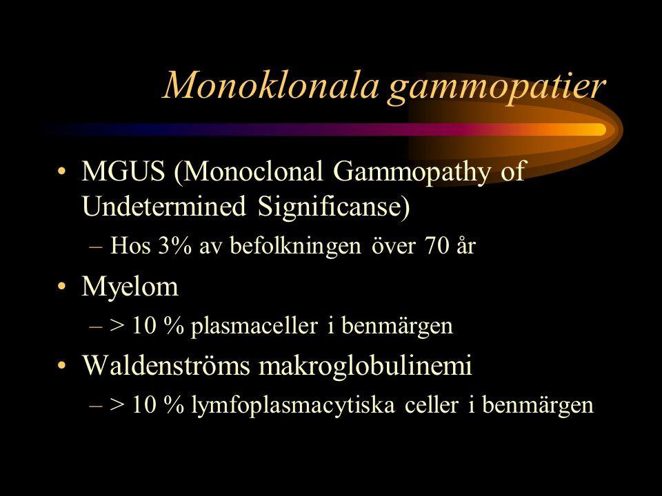 Monoklonala gammopatier