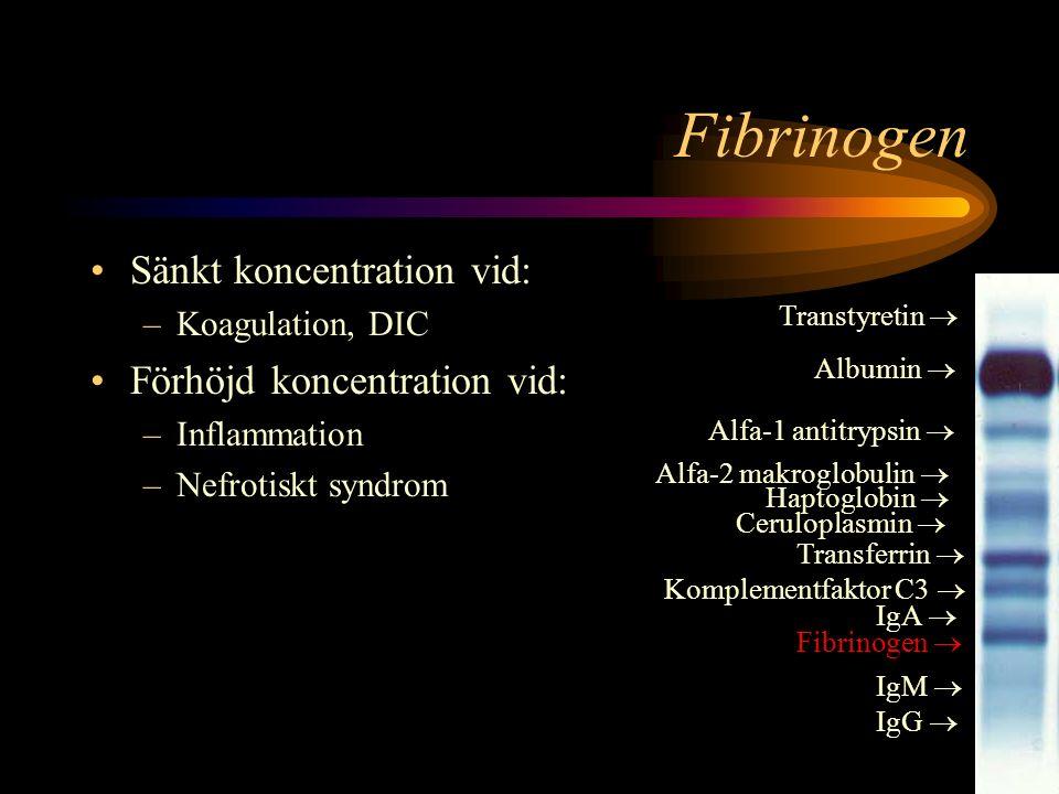 Fibrinogen Sänkt koncentration vid: Förhöjd koncentration vid: