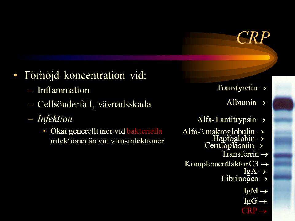 CRP Förhöjd koncentration vid: Inflammation