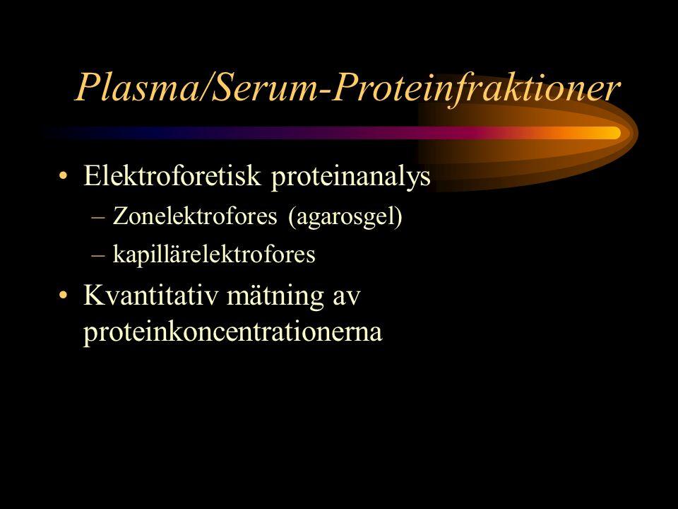 Plasma/Serum-Proteinfraktioner