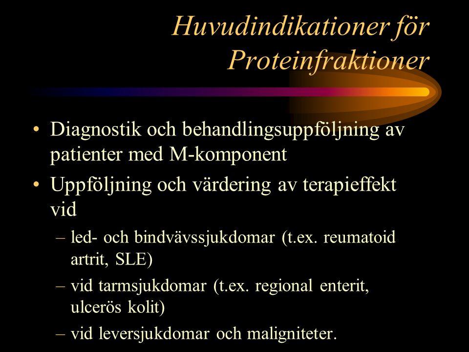 Huvudindikationer för Proteinfraktioner