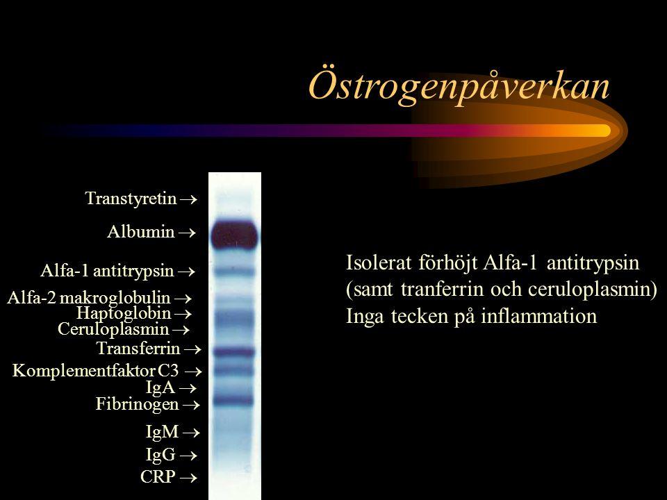 Östrogenpåverkan Isolerat förhöjt Alfa-1 antitrypsin