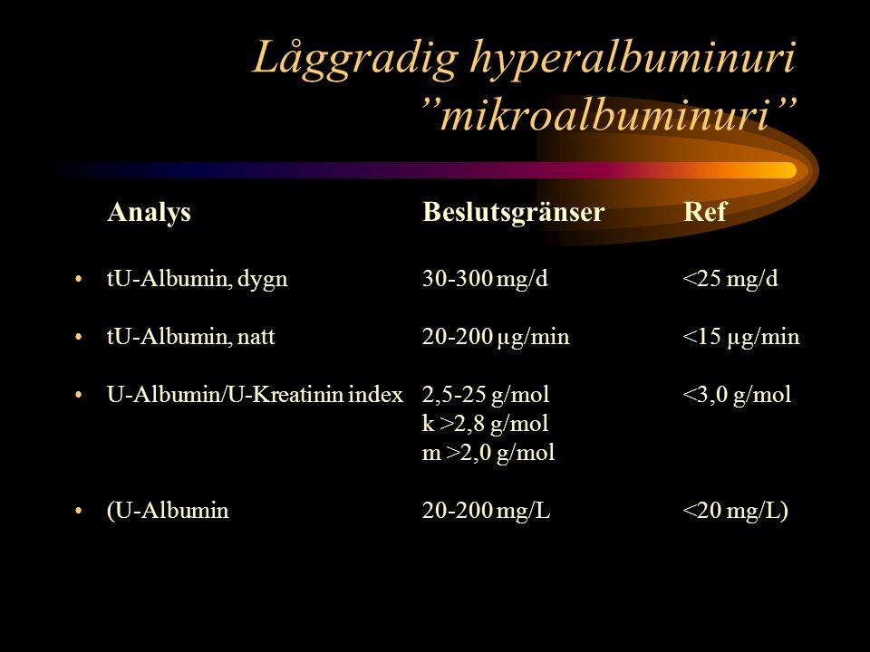 Låggradig hyperalbuminuri mikroalbuminuri