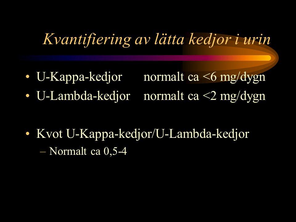 Kvantifiering av lätta kedjor i urin