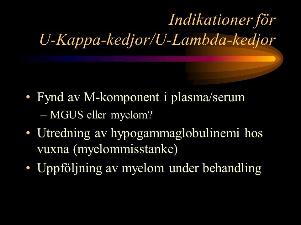 Indikationer för U-Kappa-kedjor/U-Lambda-kedjor