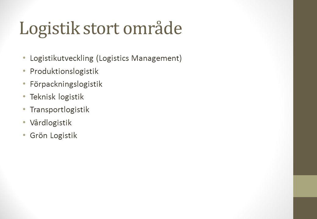 Logistik stort område Logistikutveckling (Logistics Management)