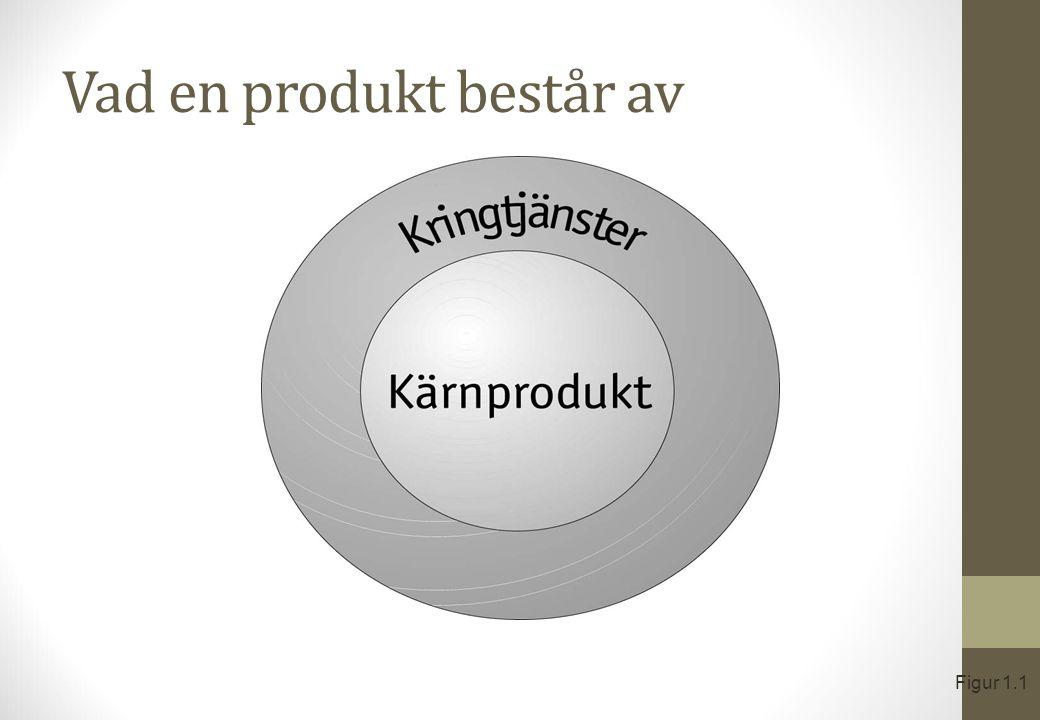 Vad en produkt består av