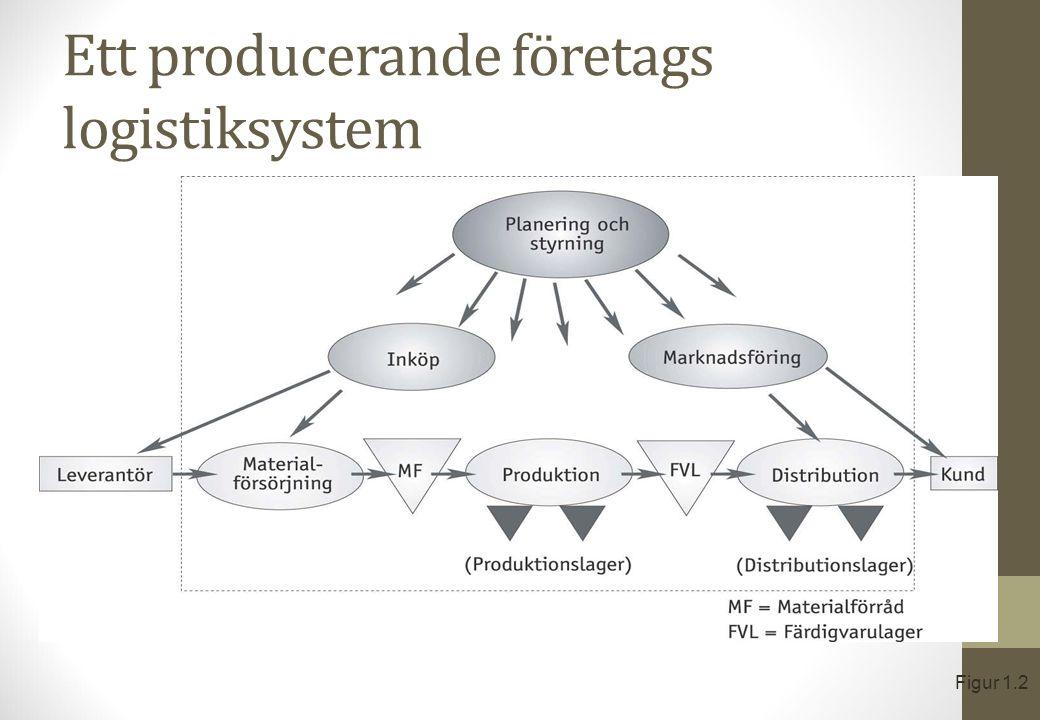 Ett producerande företags logistiksystem