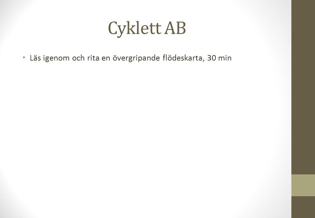 Cyklett AB Läs igenom och rita en övergripande flödeskarta, 30 min