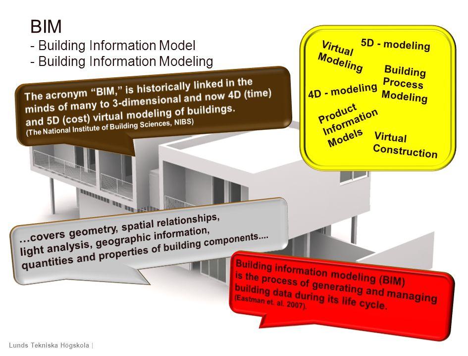 BIM - Building Information Model - Building Information Modeling