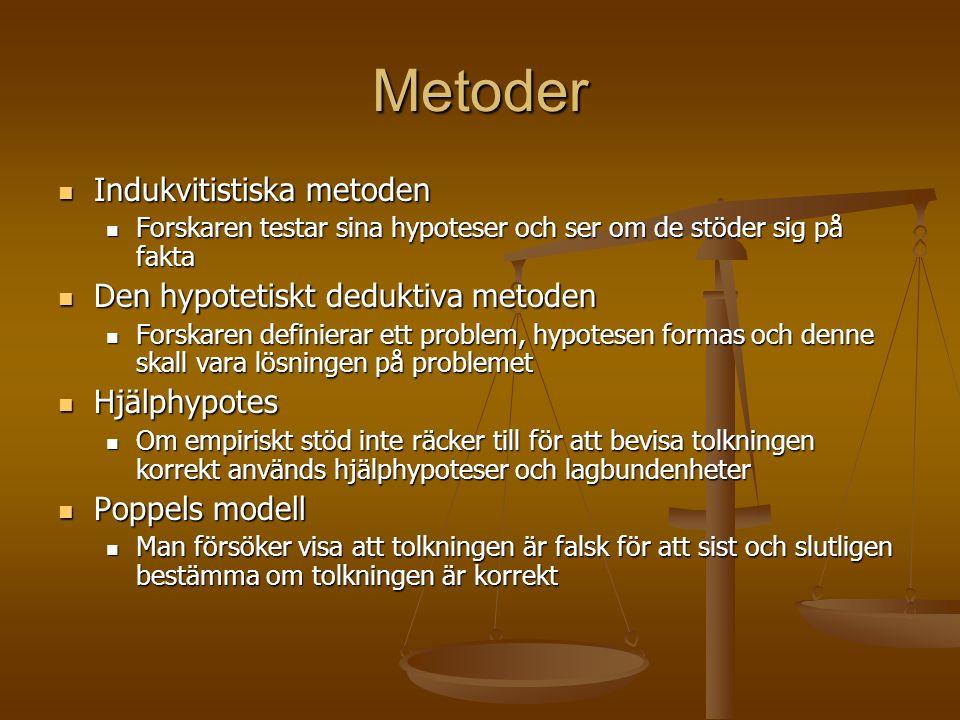 Metoder Indukvitistiska metoden Den hypotetiskt deduktiva metoden