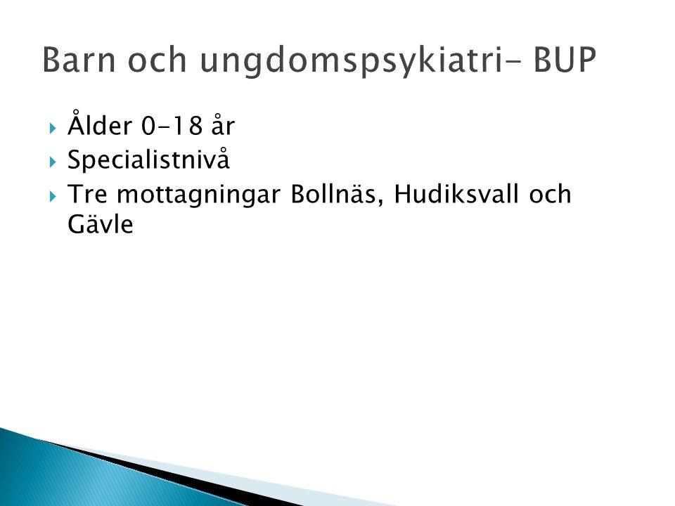 Barn och ungdomspsykiatri- BUP