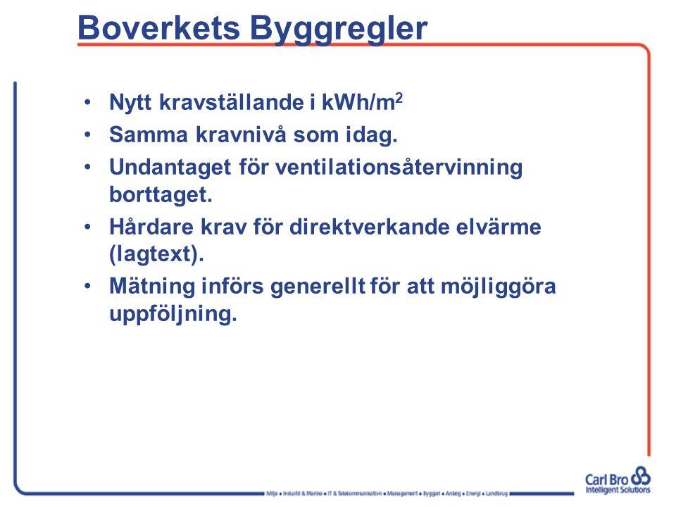 Boverkets Byggregler Nytt kravställande i kWh/m2