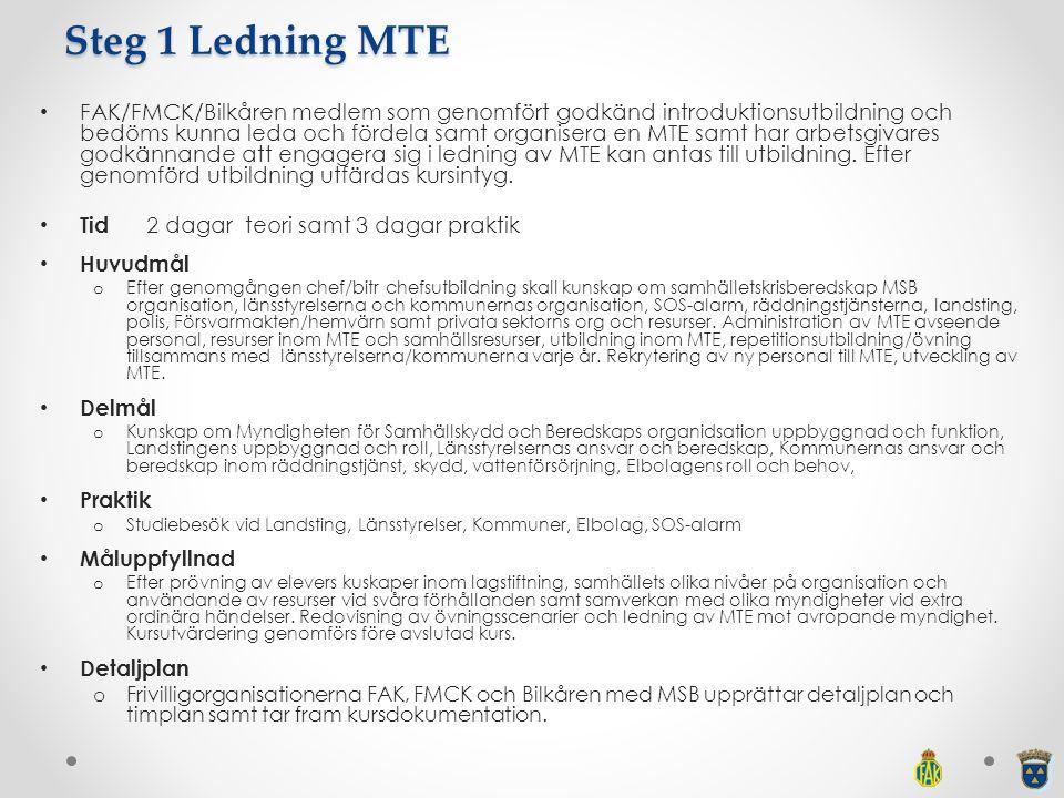 Steg 1 Ledning MTE