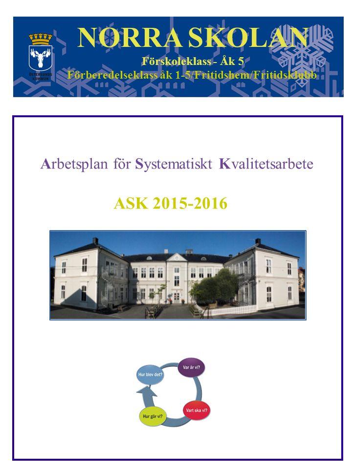 NORRA SKOLAN ASK 2015-2016 Arbetsplan för Systematiskt Kvalitetsarbete