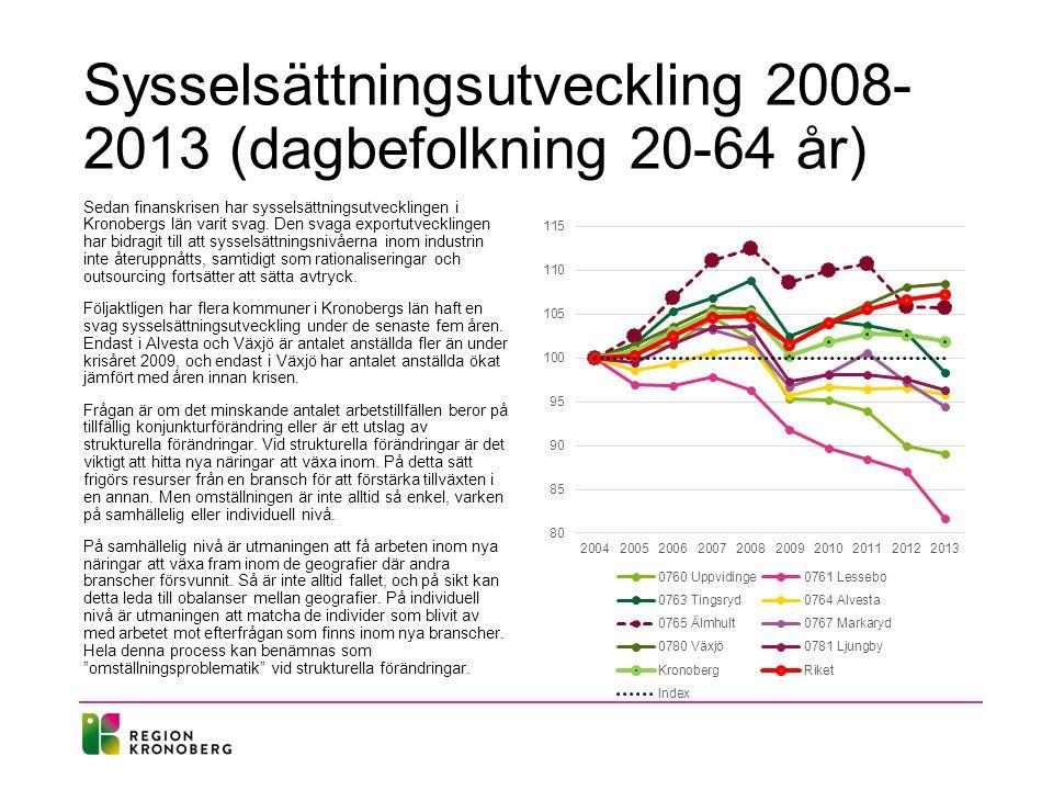 Sysselsättningsutveckling 2008-2013 (dagbefolkning 20-64 år)