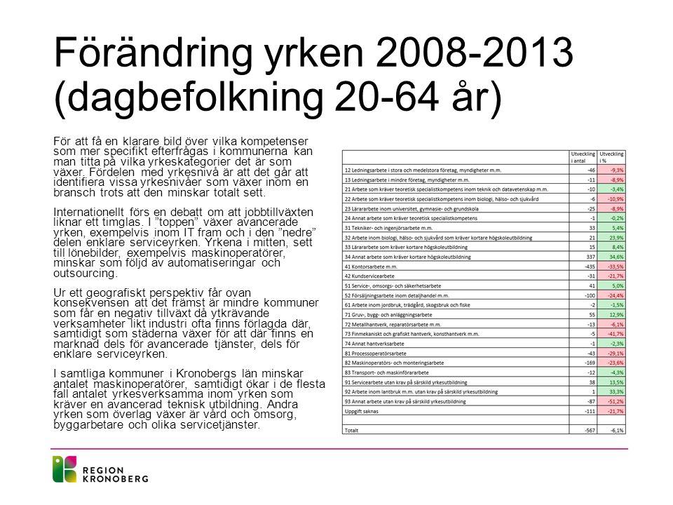 Förändring yrken 2008-2013 (dagbefolkning 20-64 år)