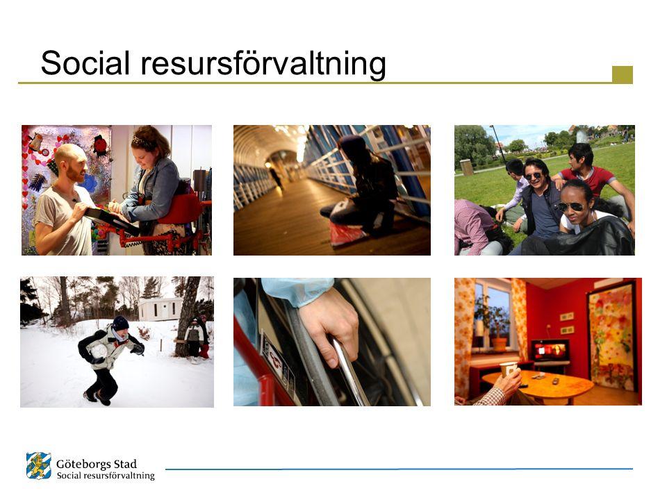 Social resursförvaltning