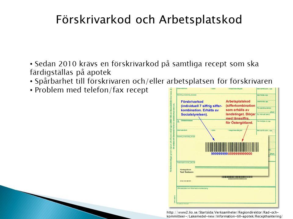 Förskrivarkod och Arbetsplatskod