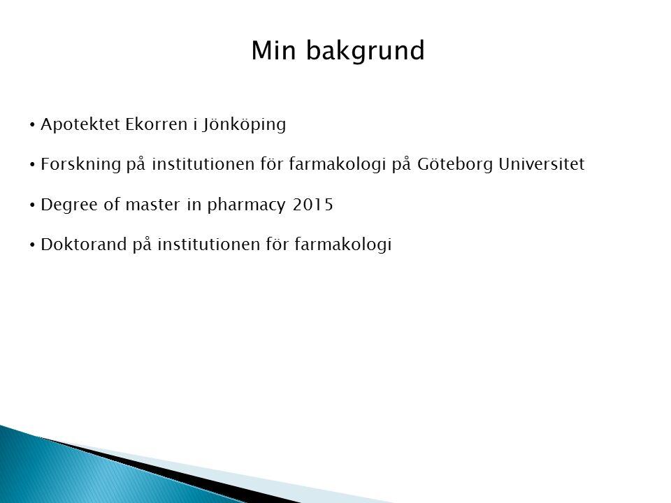 Min bakgrund Apotektet Ekorren i Jönköping