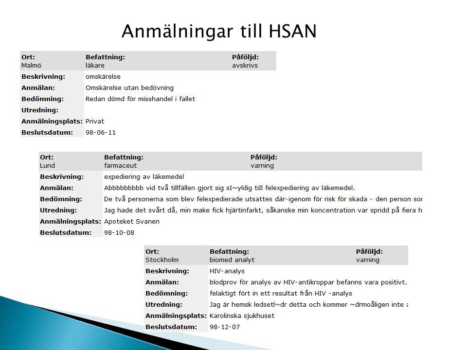 Anmälningar till HSAN