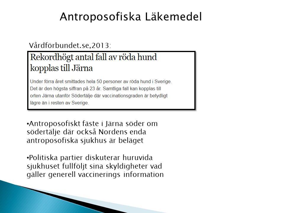 Antroposofiska Läkemedel